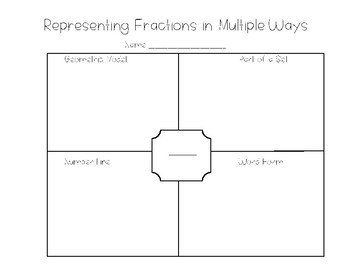 Representing Fractions in Multiple Ways
