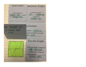 Representing Functions - Interactive Notebook