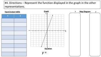 Representing Functions (PowerPoint Lesson and Printables!)