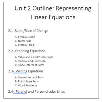 Representing Linear Equations (Algebra 1 - Unit 2 Bundled Lessons)