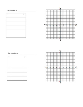 Representing Linear Equations in Tables and Graphs
