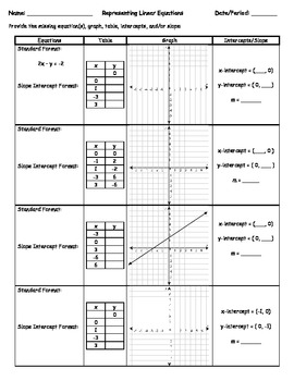 worksheet on linear functions kidz activities. Black Bedroom Furniture Sets. Home Design Ideas