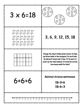 Representing Multiplication: Sort and match task cards