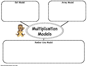 Representing Multiplication with Models