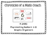 Representing Numbers 1-10 Graphic Organizers
