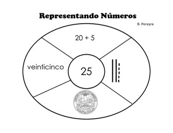 Representing Numbers English and Spanish