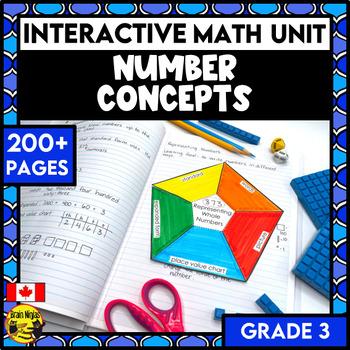 Representing  Numbers Interactive Notebook Grade 3