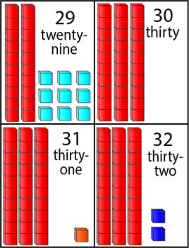 Representing Numbers-Tens and Ones