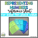 Representing Numbers in Base Ten Reference Sheet