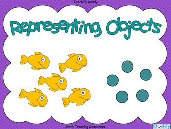 Representing Objects