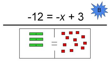 Representing One-Step Equations Scavenger Hunts