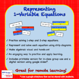 Representing One-Variable Equations