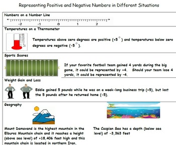CC Aligned: Representing Positive and Negative Numbers in Different Situations