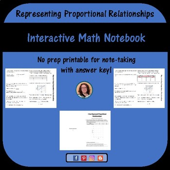 Representing Proportional Relationships 7.RP.2