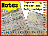 Representing Proportional Relationships Doodle Notes