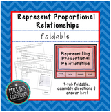 Representing Proportional Relationships INB Foldable CCS: 7.RP.2
