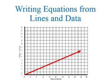 Representing Quantitative Relationships between Independent and Dep. Variables