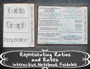 Representing Ratios with Proportions and Scale Factors INB