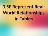 Representing Real World Relationships using Tables Math TEK 3.5E