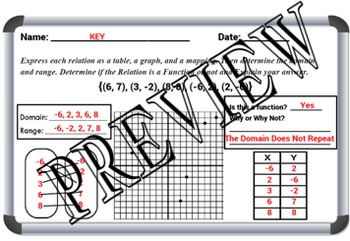 Representing Relations Functions Domain Range Task Cards Exit Tickets