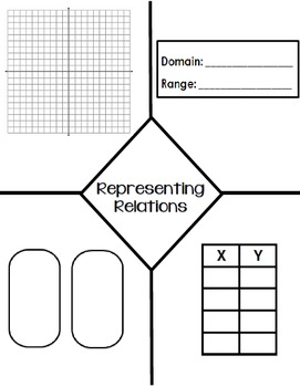Representing Relations Functions Graphic Organizer
