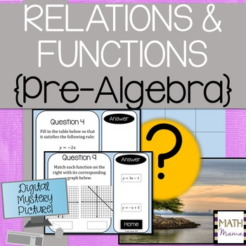 Representing Relations and Functions - Digital Mystery Pic