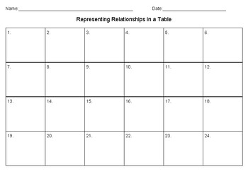 Representing Relationships in a Table 3.5E
