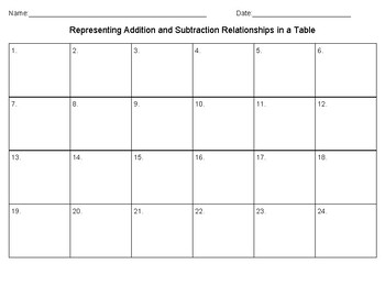 Representing Relationships in a Table (Addition and Subtraction Only) 3.5E