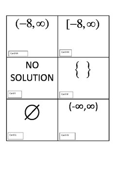 Representing Solution Sets - Number lines, Words, Inequalitys, Solution Sets