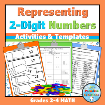 Representing Two-Digit Numbers in Standard Form, Word Form, and Expanded Form