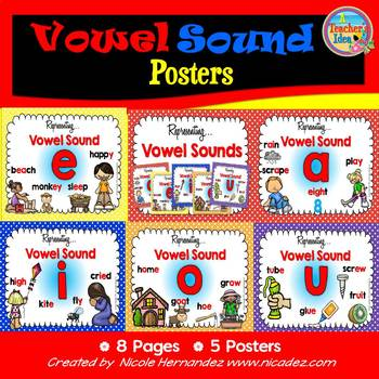 Vowel Sound Posters - Easy Reference Posters for Kids
