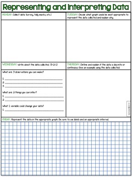 Representing and Interpreting Data Poster: Daily Review