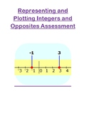 Representing and Plotting Integers and their opposites