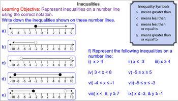 Representing inequalities on a number line