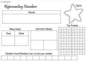 Representing numbers