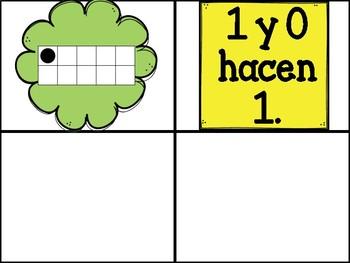 Representing numbers: Build-a-burger! (Math TEKS: K.2B, K.2C, K.2C) Spanish ed.