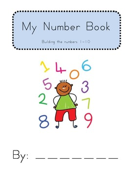 Representing the numbers 1-10