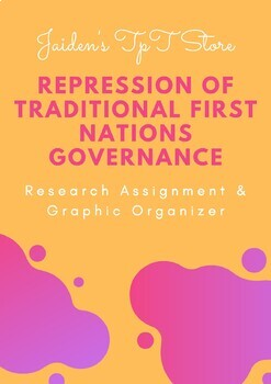 Repression of Traditional First Nations Governance: Research Assignment