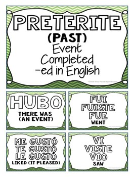 Reproduceable Student Individual Verb Posters