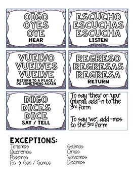 Reproduceable Student Individual Verb Posters PAST and PRESENT