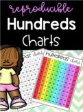 Reproducible Hundreds Charts