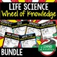 Reproduction Activity, Wheel of Knowledge Interactive Notebook