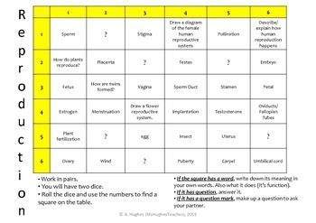 Reproduction Science Revision Grid