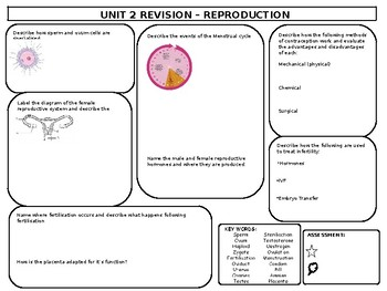 Reproduction Revision Mat