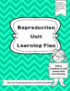 Reproduction and Development Learning Plan NY Biology (The Living Environment)
