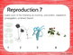 Reproduction, and Variation Warm Up or Exit Ticket Digital Task Card Set