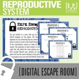 Reproductive System Science Escape Room