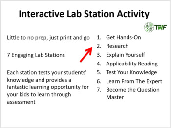 Reproductive Technologies - Lab Station Activity