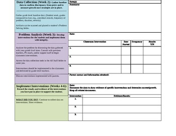 Repsonse to Intervention (RtI)/ Problem Solving Teacher Work Flow Worksheet