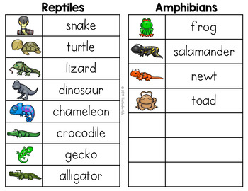 Reptiles and Amphibians List - Writing Center